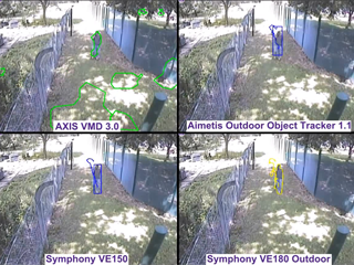 Side-by-Side comparsion of AXIS VMD 3.0, Aimetis Outdoor Object Tracker 1.1, Symphony VE150 and Symphony VE180 Outdoor